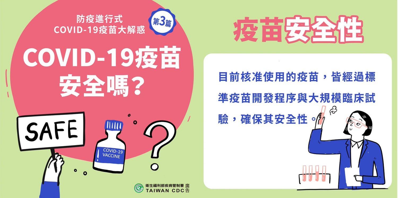 【打疫苗懶人包】誰可以打COVID-19新冠疫苗、去哪裡打、多少錢一次整理