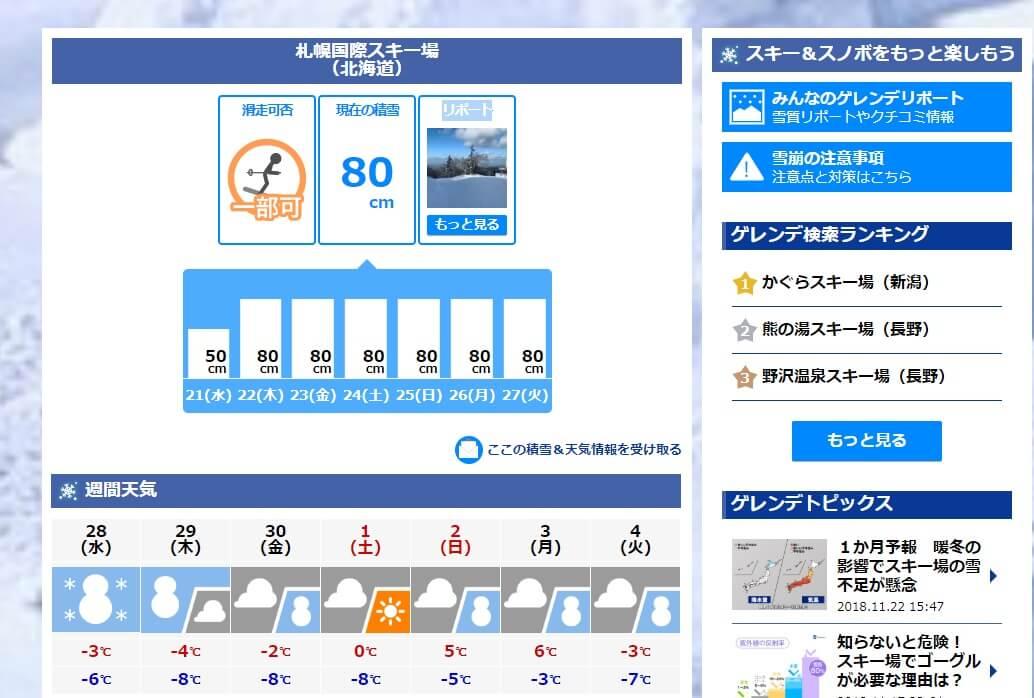 3個超好用的日本與滑雪場天氣查詢資訊